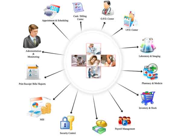 payroll2 software lans info system chinchwad pune